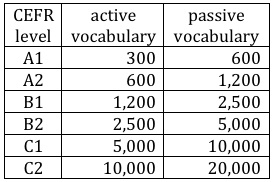 polydog cefr table 1.jpg