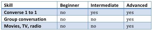 polydog cefr table 2.jpg